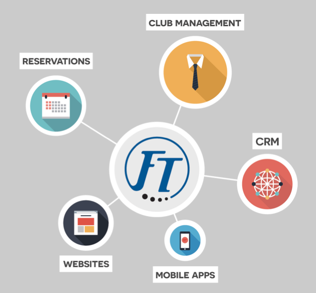 ForeTees Acquires Club62 – a Cloud-Based Back Office Solution